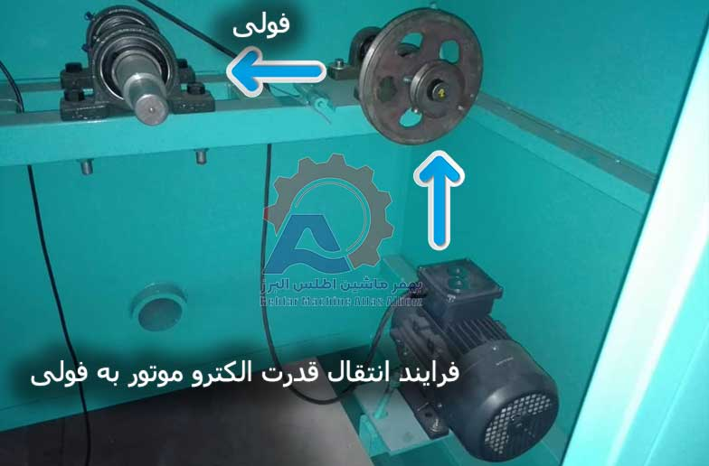 فولی دستگاه تفت آجیل و خشکبار-عکس محصول